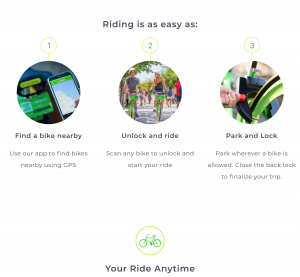 lime bike promo code $3 free credit